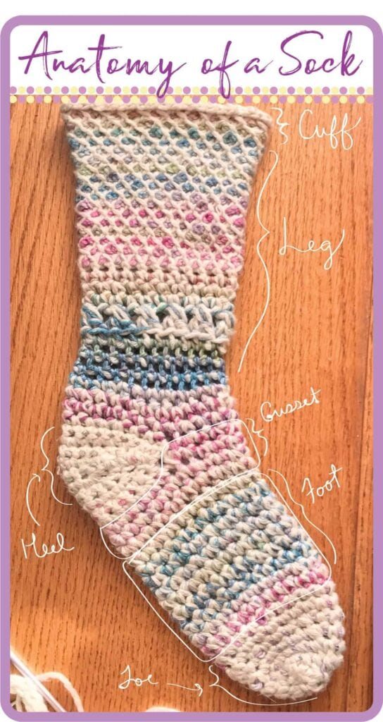 Crochet Sock Anatomy How to Crochet a Sock