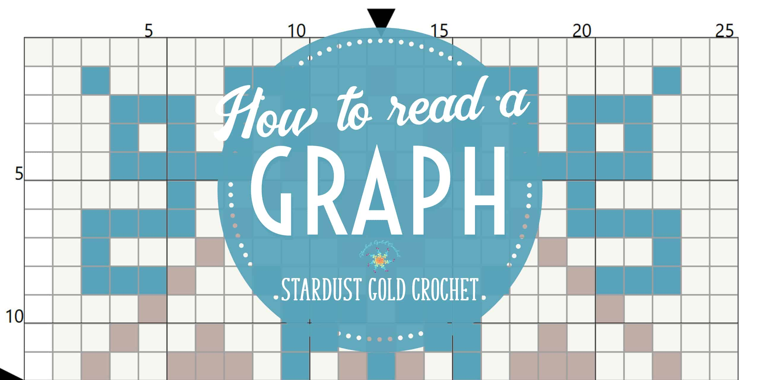 How to Read a Graph