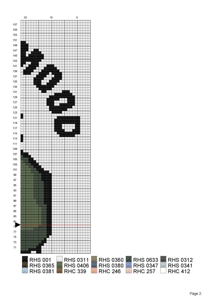 Bundled Bernie RBR 95 x 158 Graph (9)
